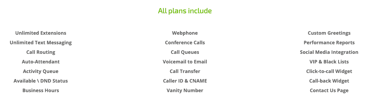 mightycall alternatives