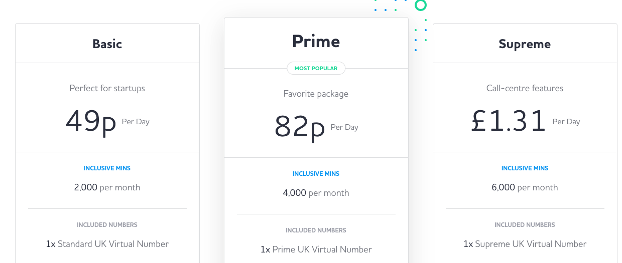 Numbers Group pricing plan for UK virtual numbers